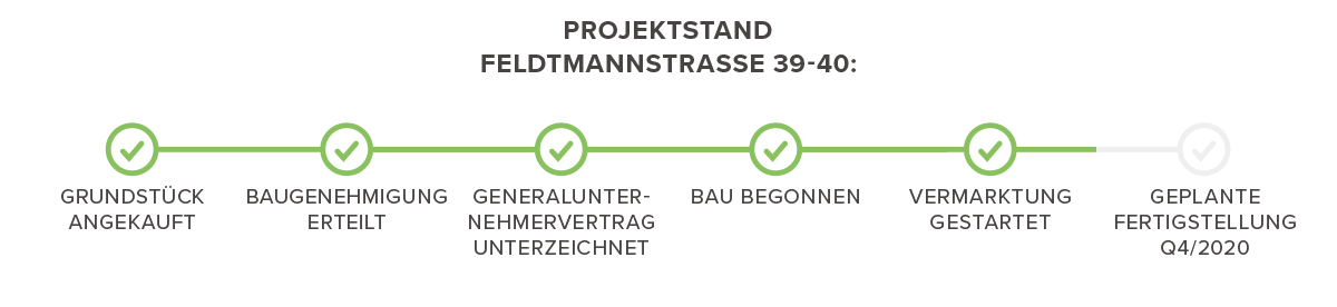 Fortschritt Feldtmannstraße