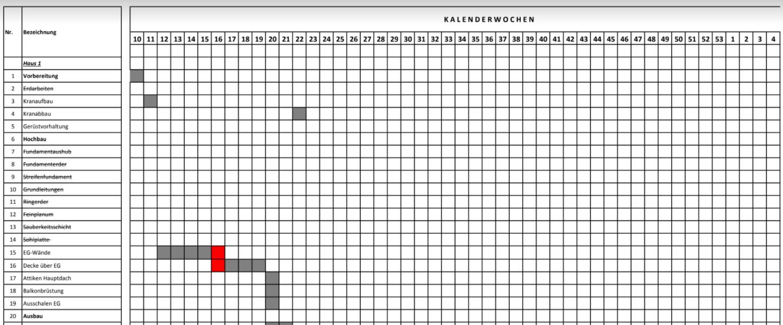 Einfacher Bauzeitenplan